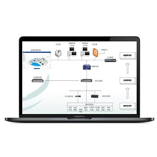 微电网能量管理控制系统