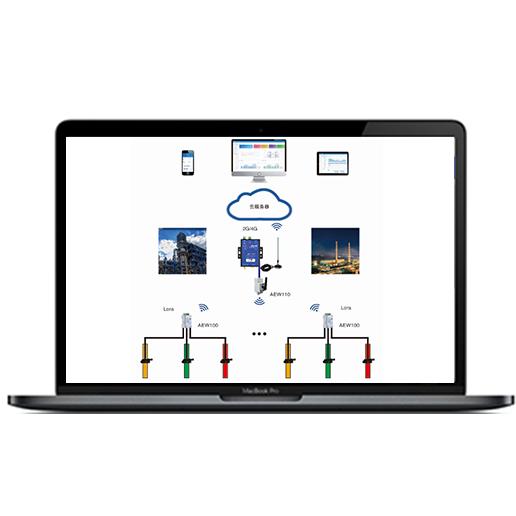 大气污染工况用电监控平台