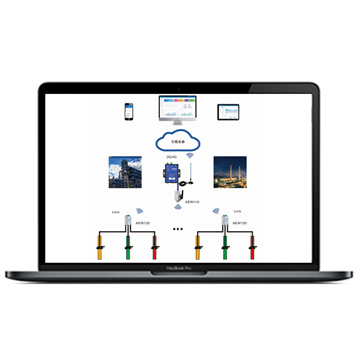 企业环保用电安全监测平台